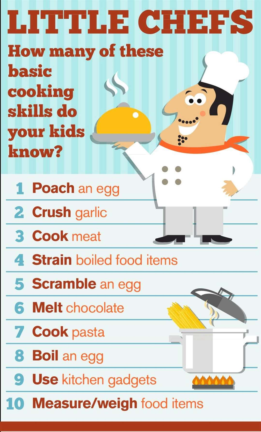 How many of these basic skills do your children understand?